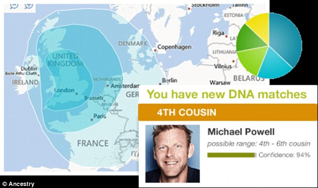 Discover family origins, ethnicity, and relatives with Ancestry DNA